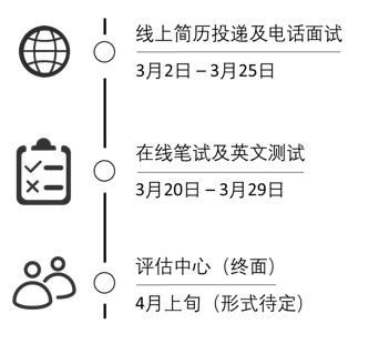 华晨宝马招聘信息_华晨宝马汽车有限公司-就业信息网 辽宁科技学院